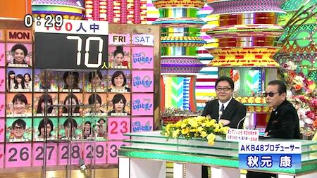 笑っていいとも! テレフォンショッキング ゲスト秋元康 | 48love